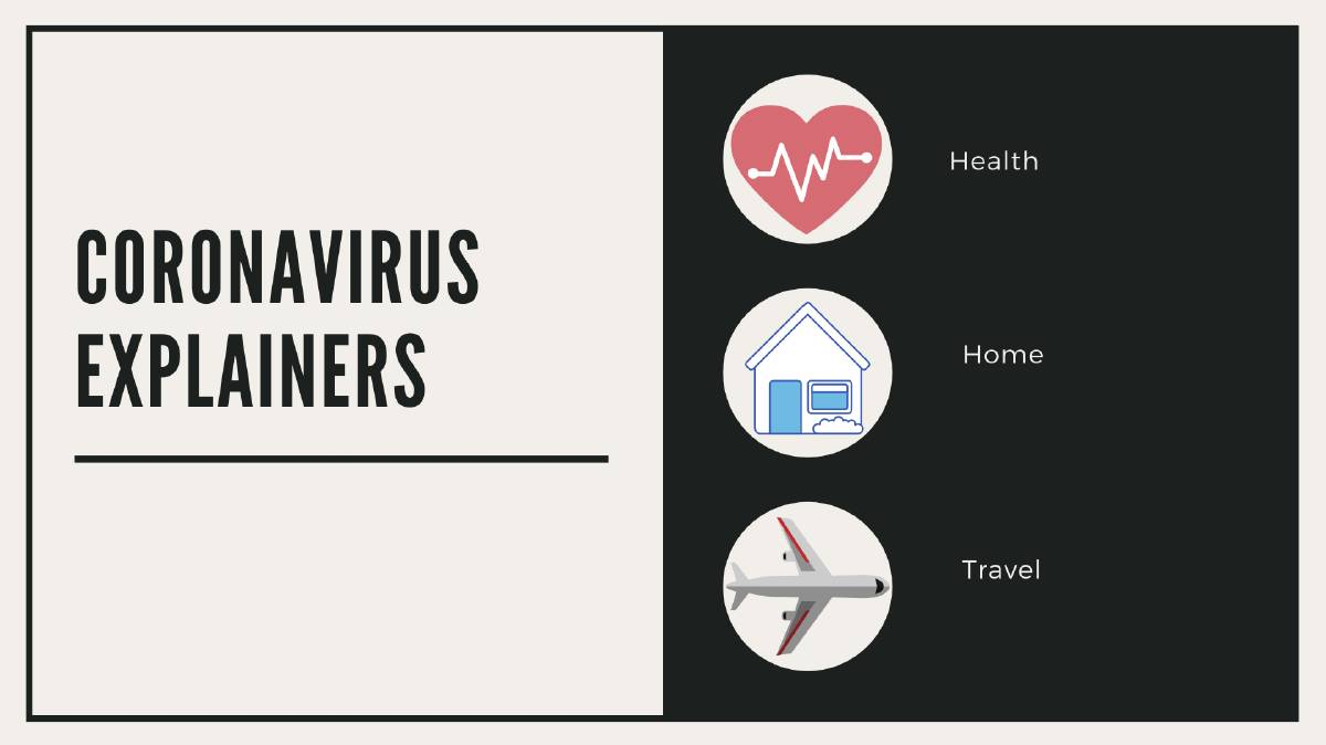 All you need to know about coronavirus in one place